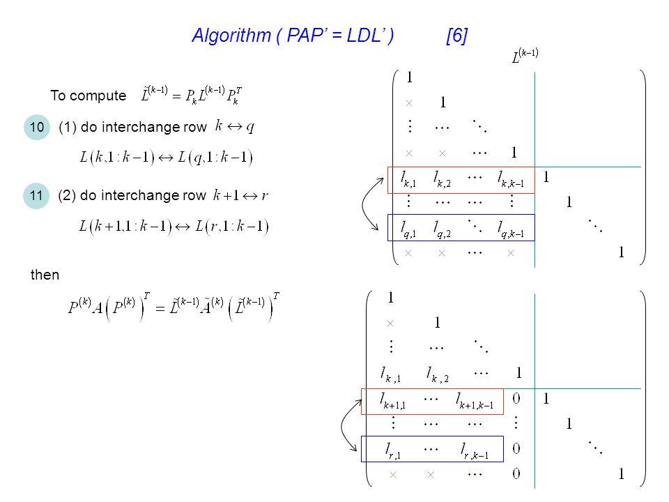 Algorithm ( PAP' = LDL' ) [6]